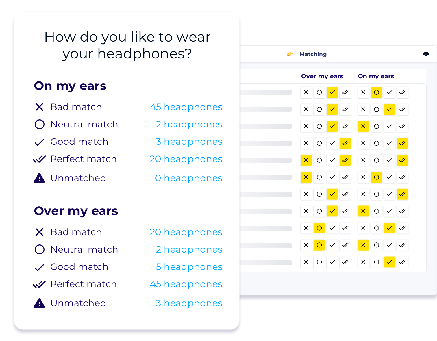 Define which products match your user's answers